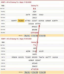 Dự đoán XSMT ngày 24/9/2020