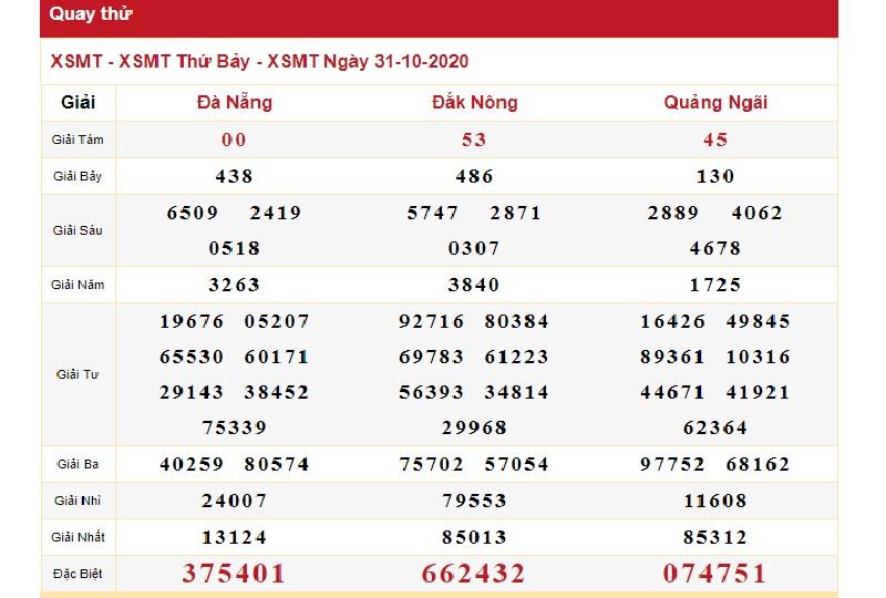 Quay thử dự đoán XSMT ngày 31/10/2020