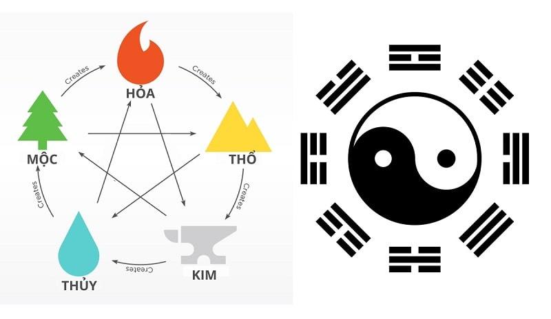 Có nhiều cách để xác định con số may mắn cho người mệnh Thổ