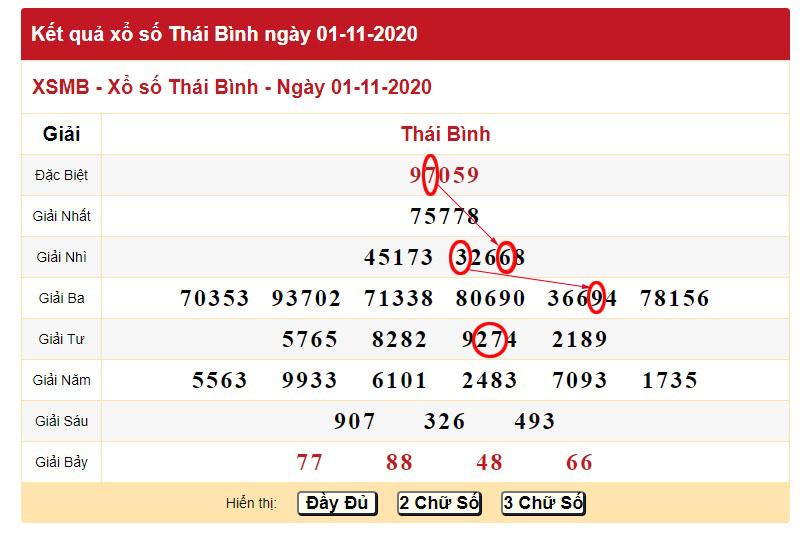 Dự đoán XSMB ngày 2/11/2020 cực chính xác