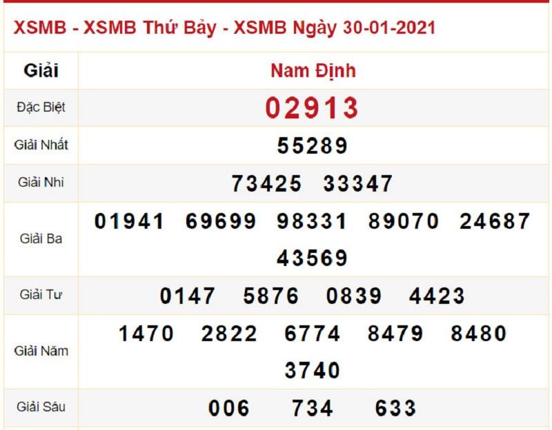 Dự đoán kết quả XSMB thứ 7 30/1/2021 - Quay thử XSMB thứ 7 30/1/2021