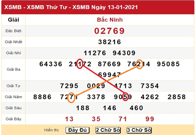 Soi cầu Bảng kết quả XSMB ngày 13/1/2021