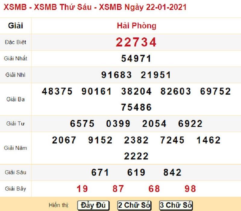 Soi cầu miền Bắc thứ sáu 22/1/2021 quay thử XSMB ngày 22/1/2021