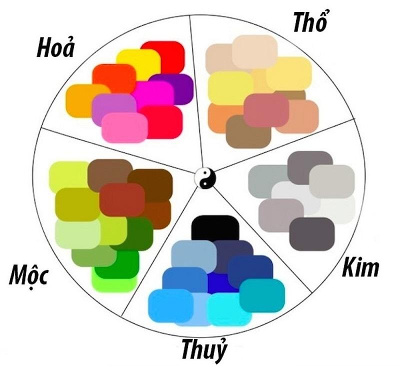 Tuổi Ngọ hợp màu gì còn tùy vào từng năm sinh