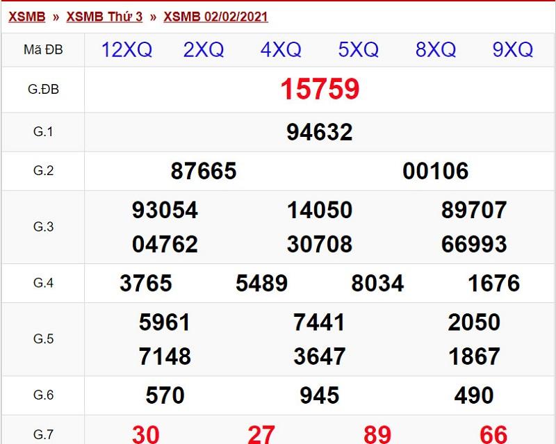 Dự đoán kết quả XSMB 4 3/2/2021 - Thống kê XSMB hôm qua 2/2/2021