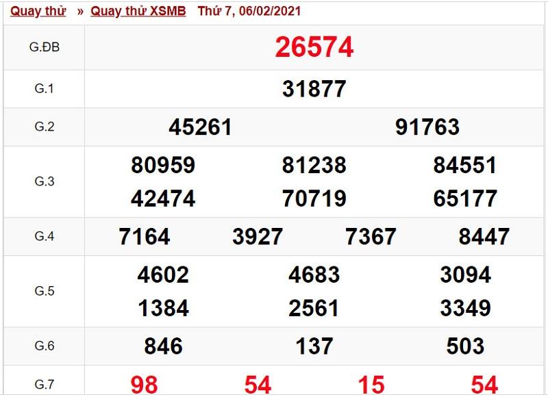Dự đoán XSMB thứ 7 6/2/2021 - Quay thử XSMB thứ 7 ngày 6/2/2021
