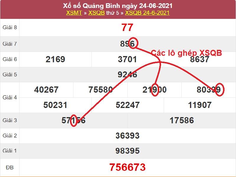 Dự đoán xổ số miền Trung thứ năm ngày 1/7/2021 dựa vào soi cầu