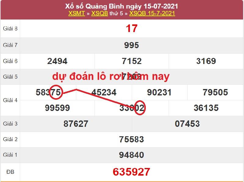 Dự đoán xổ số miền Trung hôm nay thứ 5 ngày 22/7/2021 dựa vào soi cầu
