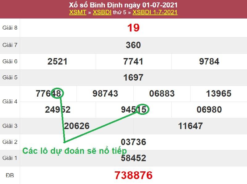 Dự đoán xổ số miền Trung hôm nay thứ 5 ngày 8/7/2021 dựa vào soi cầu lô rơi